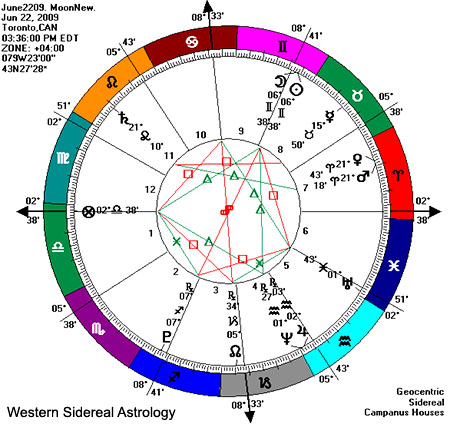 Moon New Gemini: June 22 2009: 03 Hours 36 Minutes PM EDT at Toronto:
